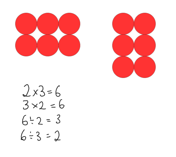 counters in arrays