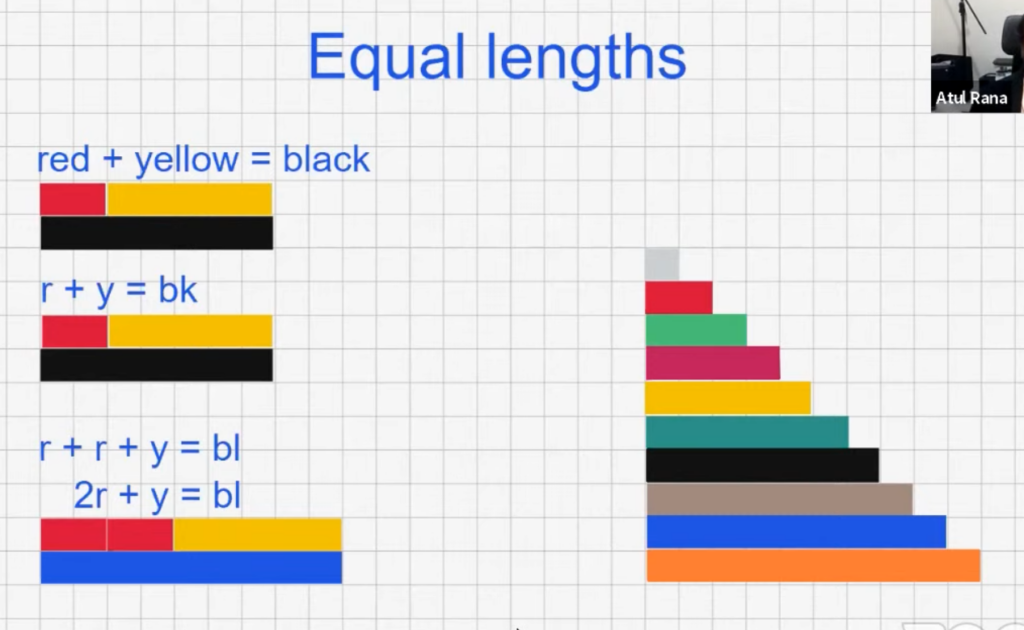Equal lengths using Cusinaire Rods